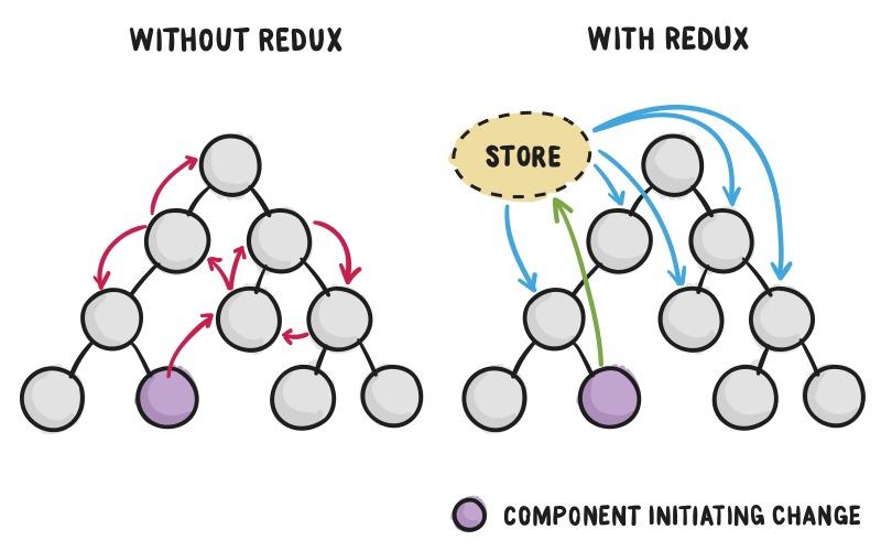 Free-Converter.com-redux-article-3-03-30585450